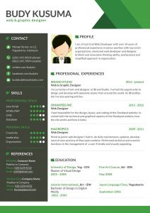 Front End Developer Resume Template - Best Cover Letter for Graphic Designer Prehensive Guide On How