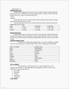 Java Resume - Java Sample Resume Best Sample Resume for 2 Years Experienced Java