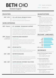 Resume Template Github - Github Website Template Best 24 Responsive Templates Simple