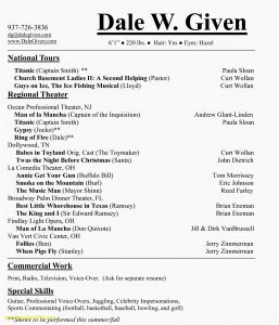 Theater Resume Template - 6 Second Resume Template Fresh Skills for A Resume Fishing Resume 0d