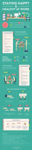 Ucsd Resume Template - Infographic the Importance Of Desk Ergonomics